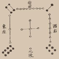 Cuadrado mágico Lo-Shu
