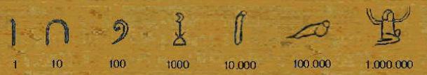 números árabes en la historia