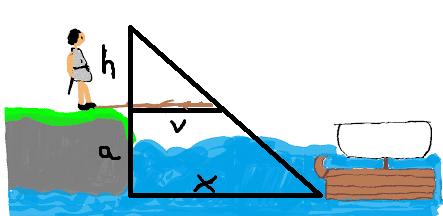 Teorema de Tales. Solución