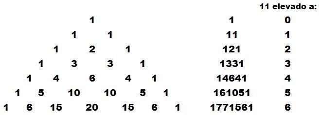 propiedades del triangulo de pascal