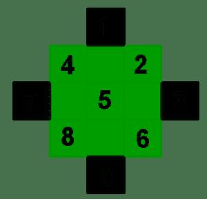 cuadrado mágico 3