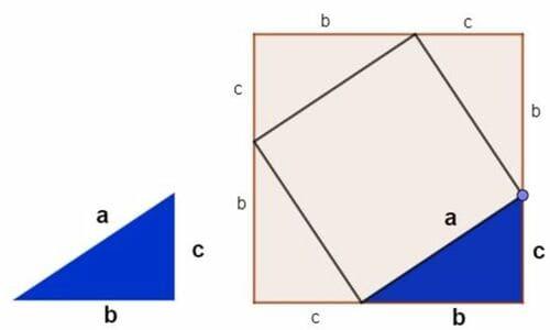 demostración teorema de pitagoras