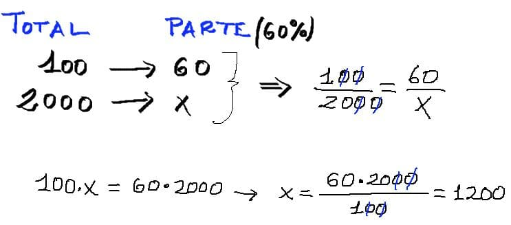 calcular porcentaje de una cantidad