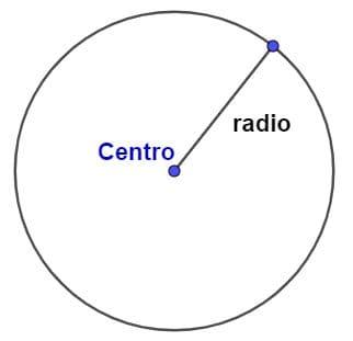 Centro y radio del circulo
