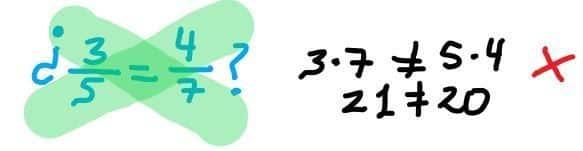 fracciones equivalentes ejercicios