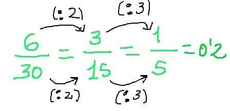 simplificar