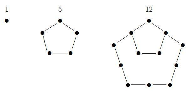 Números pentagonales