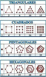Numeros Poligonales
