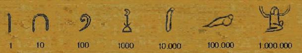 ejemplo de la historia de los números