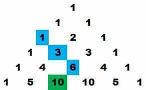 qué es el triángulo de pascal
