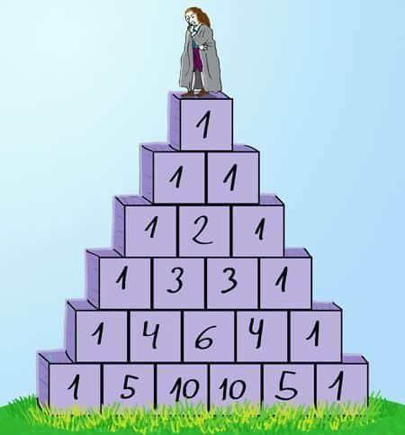 Triángulo de Pascal: Cómo se construye y sus propiedades