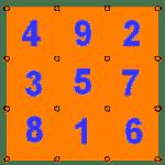 Cuadros mágicos: Cómo hacer cuadrados mágicos fácilmente