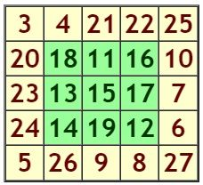 cuadros matematicos