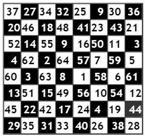cuadros magicos matematicas