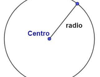 Obtención del área del círculo