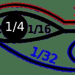 Fracciones. Números fracturados y entrelazados